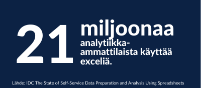 21 miljoonaa analyytikkoa kayttaa excelia vaarin